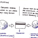 deflation-sketch